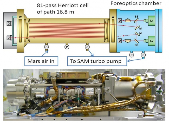 Tunable Laser Spectrometer on NASA's Curiosity Mars Rover, This graphic shows key features of the Tunable Laser Spectrometer (TLS), one of the instruments within the laboratory suite named Sample Analysis at Mars (SA...